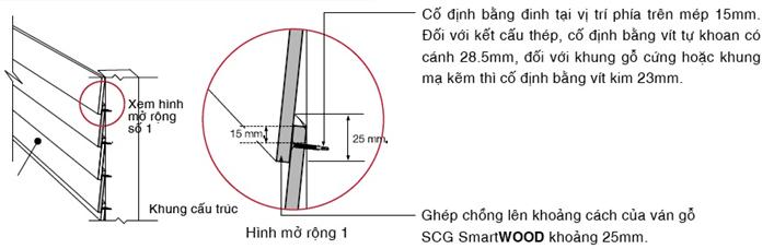 Bước 2 lắp đặt tấm SmartWood ốp tường vẩy cá.